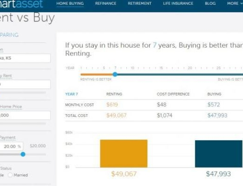 Buying a house pays off in three years in Shawnee County, website says